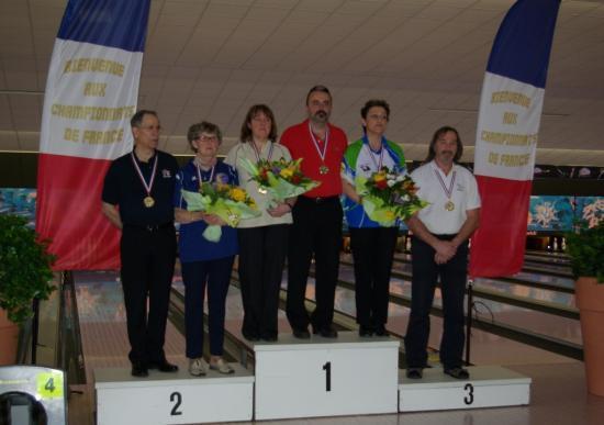 CHAMPIONS 2010